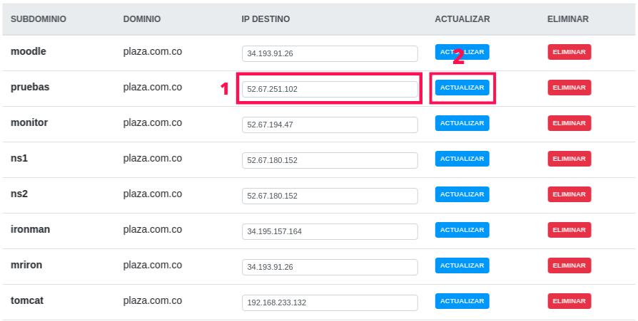 Modificación de registro A del dominio.